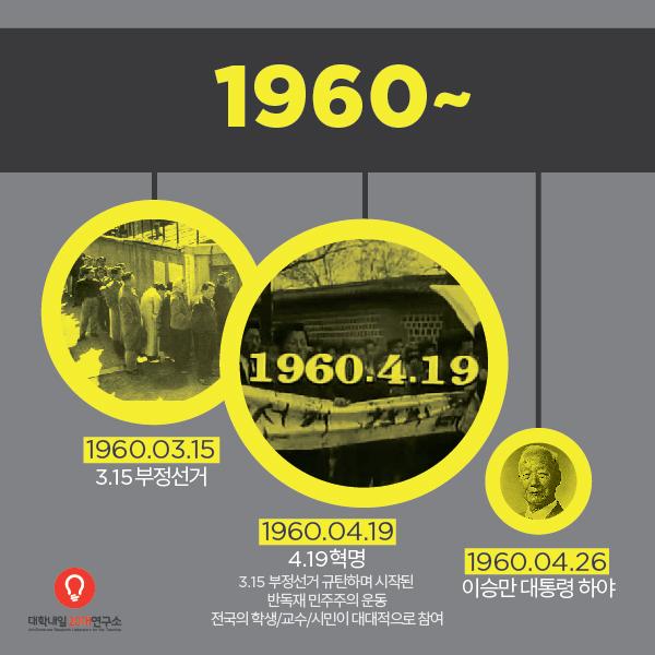 현대사-06