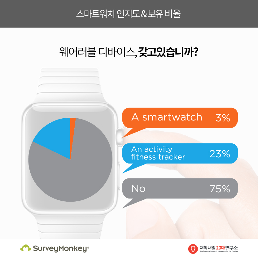 서베이몽키_글로벌자료(1)_애플워치-02