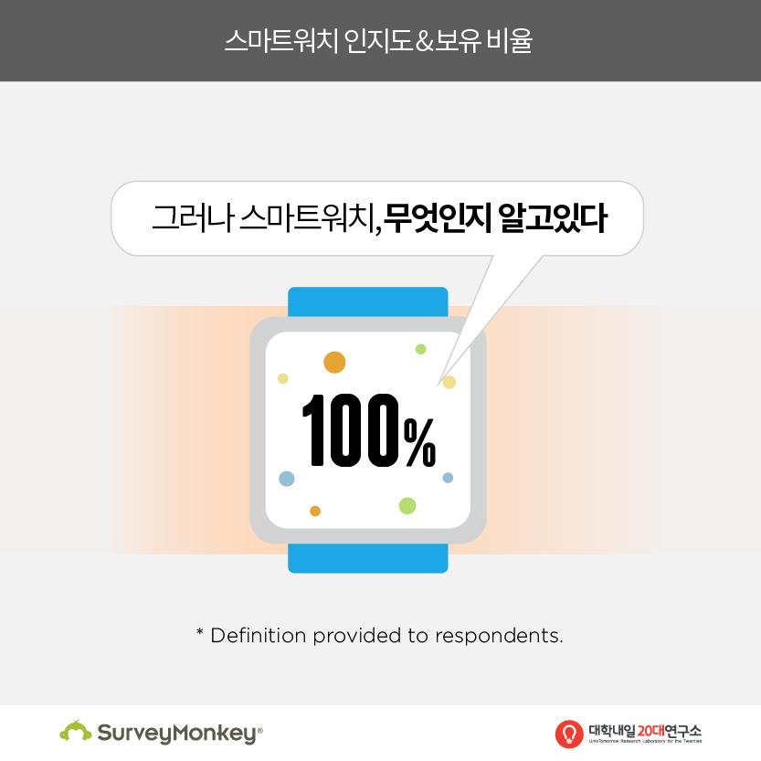 서베이몽키_글로벌자료(1)_애플워치-03