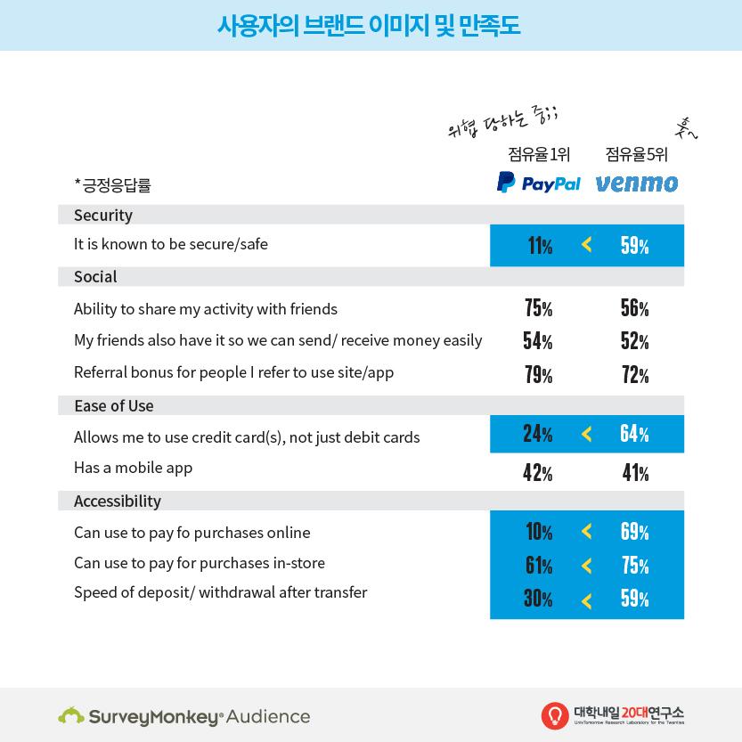 서베이몽키_글로벌(2)-07