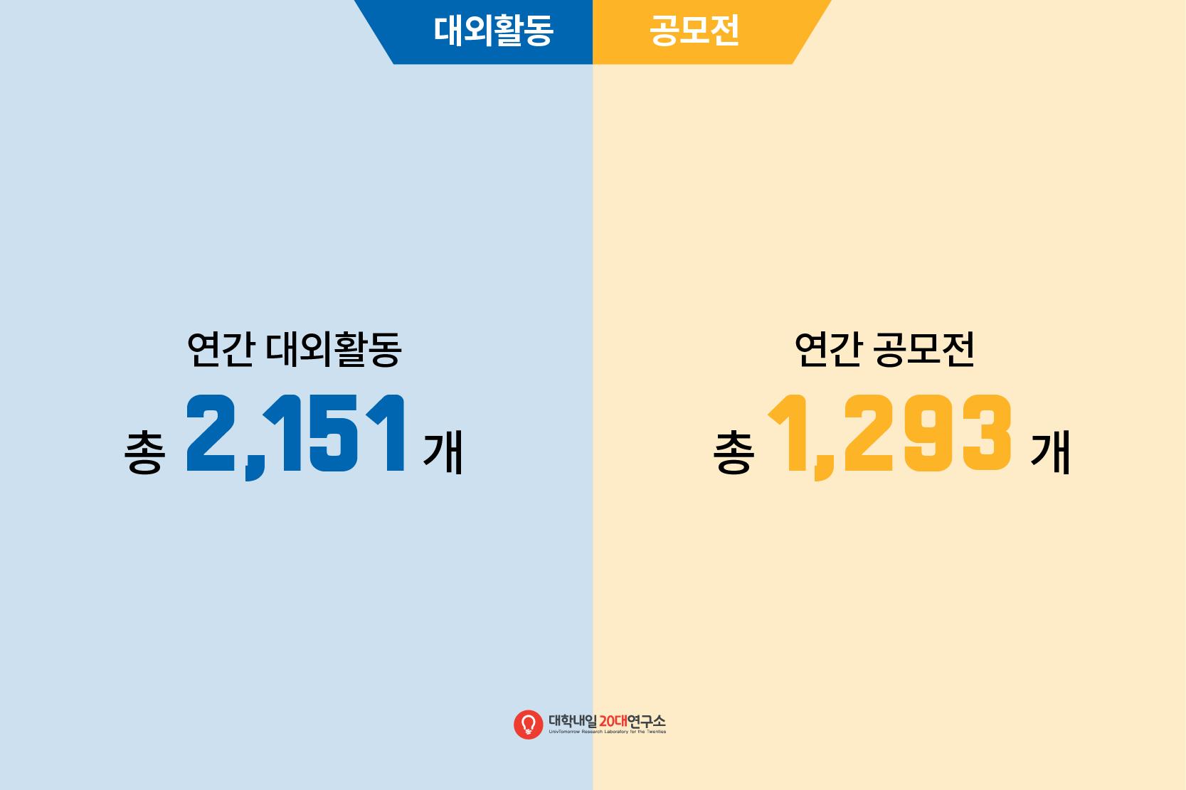 2015아웃캠퍼스-02