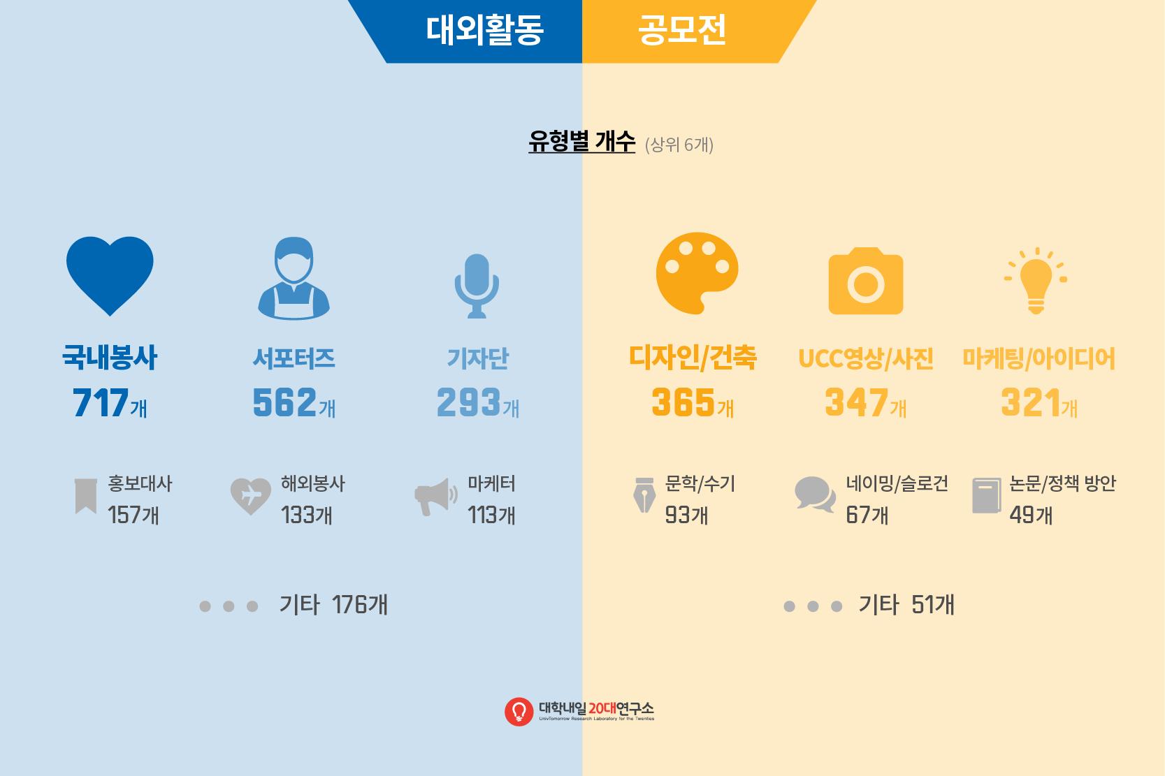 2015아웃캠퍼스-03