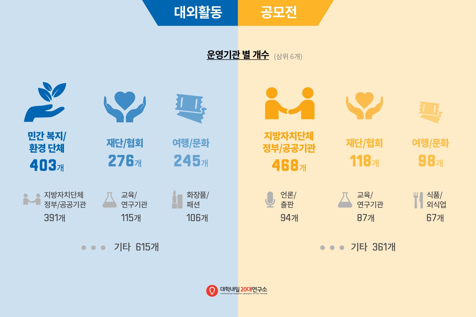 2015아웃캠퍼스-04