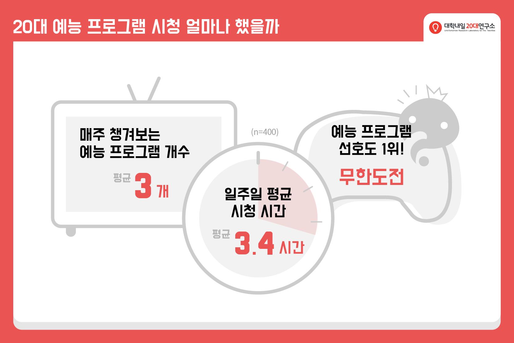2015연구리포트_연말결산-02