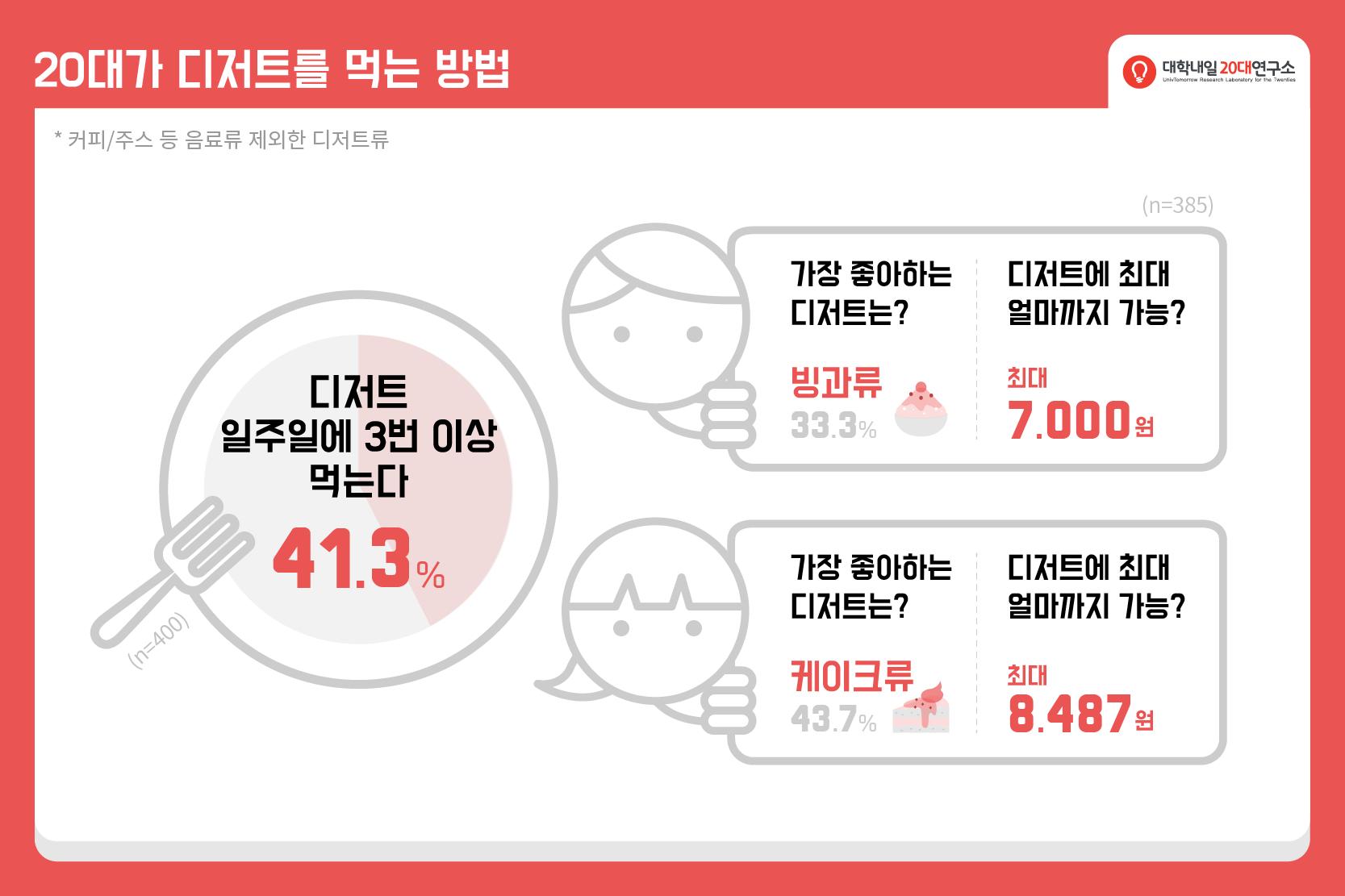 2015연구리포트_연말결산-04