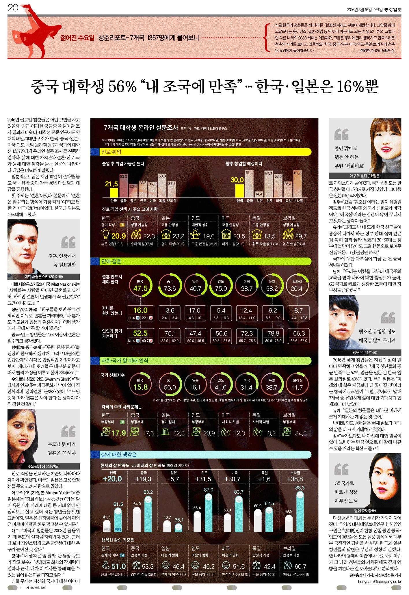 [피칭]글로벌리포트_중앙일보_20160316