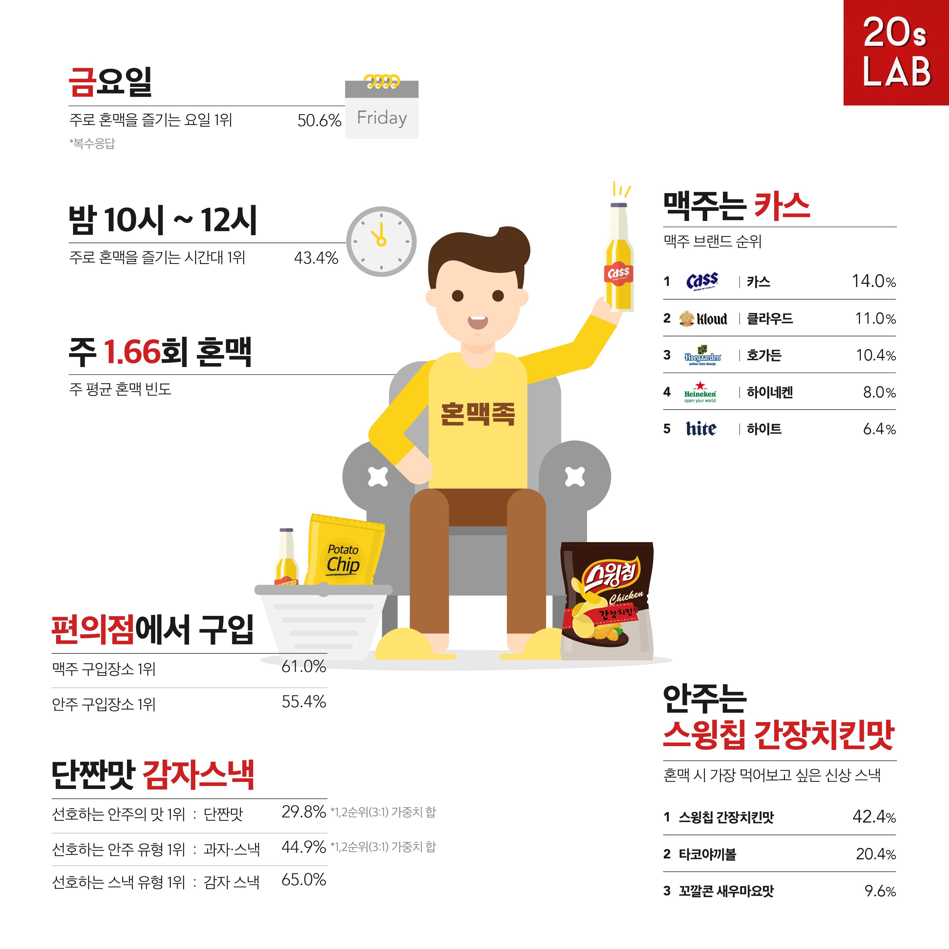 혼맥_페북