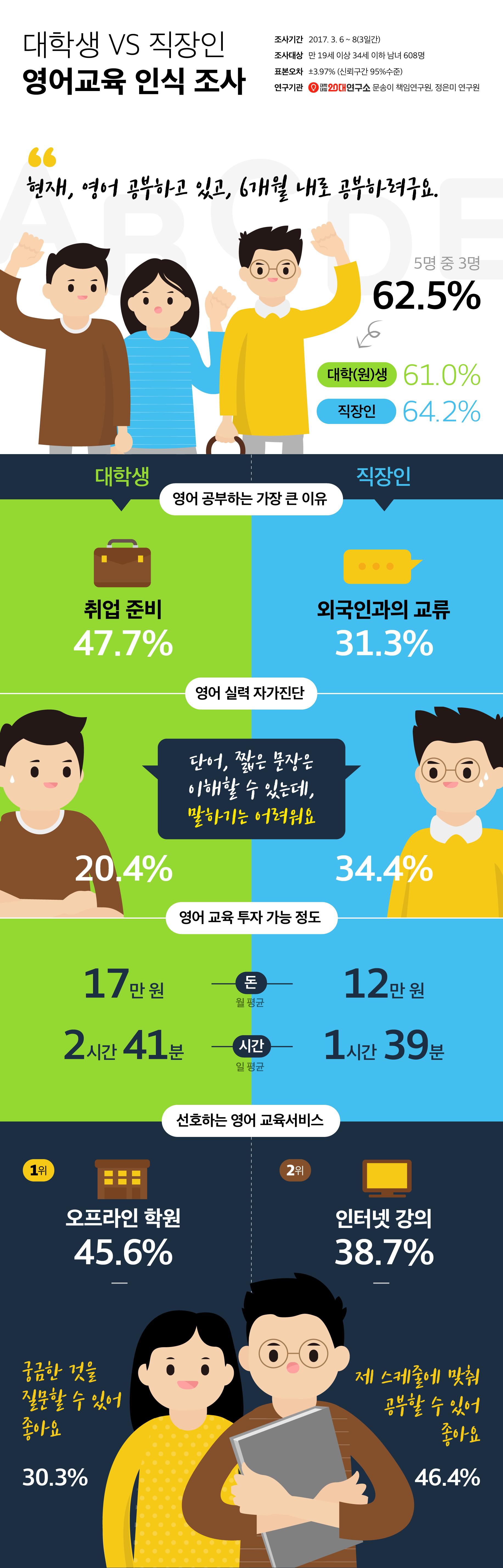 %ec%9d%b8%ed%8f%ac%ea%b7%b8%eb%9e%98%ed%94%bd2030%ec%84%b8%eb%8c%80_%ec%98%81%ec%96%b4%ec%99%80_%ec%98%81%ec%96%b4%ea%b5%90%ec%9c%a1%ec%97%90_%eb%8c%80%ed%95%9c_%ec%9d%b8%ec%8b%9d%ec%a1%b0%ec%82%ac_