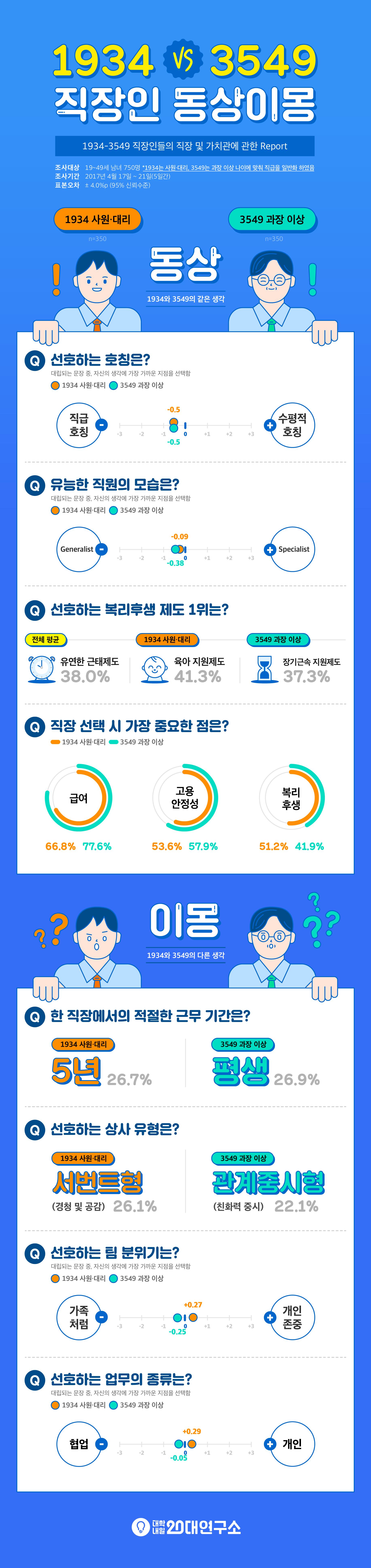 1949%e1%84%83%e1%85%a9%e1%86%bc%e1%84%89%e1%85%a1%e1%86%bc%e1%84%8b%e1%85%b5%e1%84%86%e1%85%a9%e1%86%bc